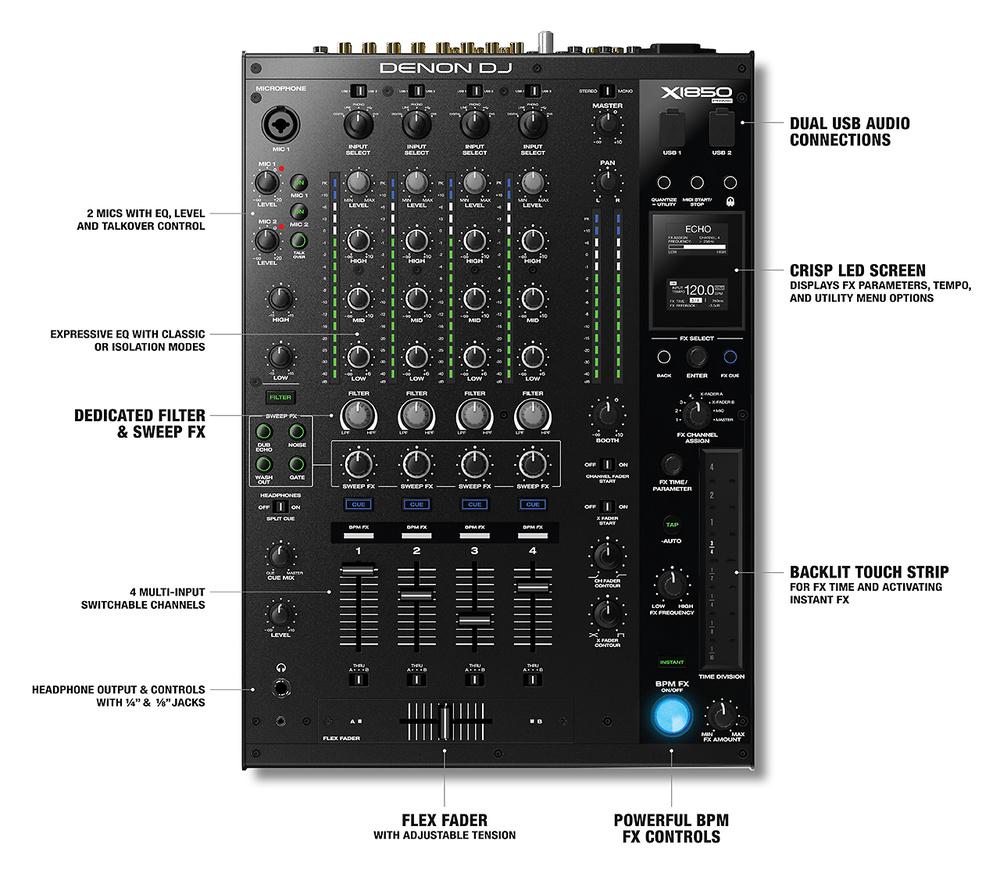 Mixer X1850